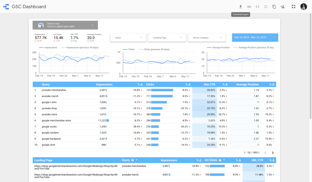Tablero de Google Search Console